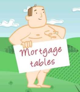 Property News - Mortgage regulation 'improving for consumers'